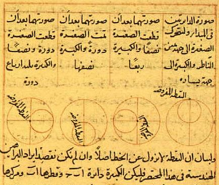 A drawing by the Alamut astronomer Nasir Al-Din Tusi, illustrates what's now known as a Tusi-couple, used to depict an aspect of planetary motion that Ptolemy described in his convoluted equant theory. Together with its clarity, and the elegance of the Arabic script, it combines calligraphic elements that exemplify good solid graphic design principles still in place.