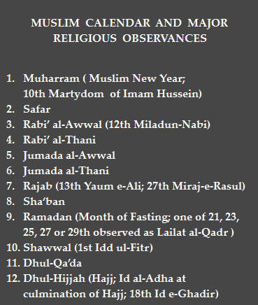 The twelve months of the Muslim calendar and major Muslim festivals. Image by Simerg.